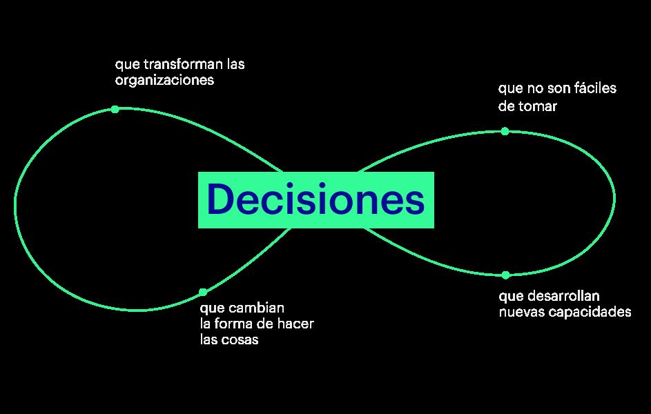 Decisiones Importantes
